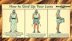 Loin Human Anatomy How To Gird Your Loins Infographic Holy Kaw