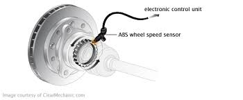 bmw 325i abs wheel speed sensor replacement cost estimate