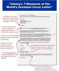 15 best cover letter sample for resume free easy samples intended