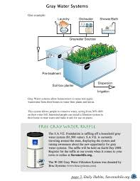 gray water systems for homes