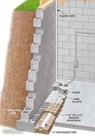 best 25 waterproofing basement walls ideas on pinterest