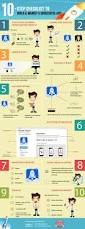 step checklist to build market a successful app infographic idolza