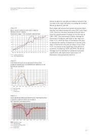 net pattern dec 2014 macroeconomic developments report december 2014