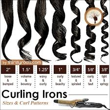 best size curling iron for medium length hair best 25 curling iron size ideas on pinterest curling wand sizes