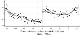 Federal Sentencing Table Yale Law Journal Mandatory Sentencing And Racial Disparity