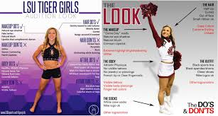 How To Get A Spray Tan Cheerleader U0027do U0027s And Don U0027ts U0027 Get Dropped At University Of