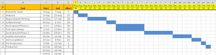 Project Timeline Template Excel Free Free Timeline Template Free Simple Timeline Template For