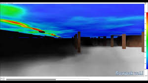 cfd simulation for car park ventilation systems doha qatar