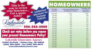 michigan homeowners insurance rates lakeside insurance clinton