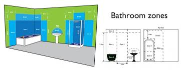 brilliant 90 bathroom lighting zones regulations inspiration