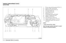 2009 nissan maxima vdc light brake light 2009 maxima owner s manual