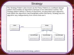 software design pattern strategy uml design class diagrams 2014