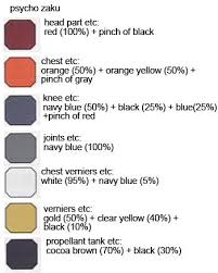 mg pyscho zaku ver ka english color guide u0026 paint conversion