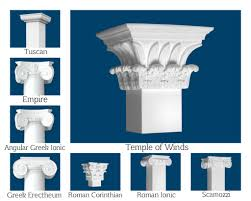 architectural fiberglass columns worthington millwork