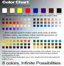 airbrush paint mixing chart airbrush colour ayucar com