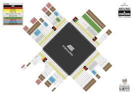 arduino pinout diagram wiring diagram simonand