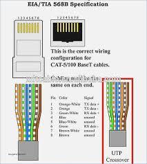 rj45 wiring diagram melissagray co