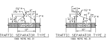 What Is The Standard Height by What Is The Standard Curb Height In The United States And How Is