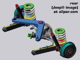 jeep liberty suspension jeep liberty jeep and the direction of jeep