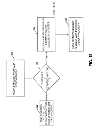patente us6785768 computer system and process for transferring