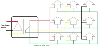 how can we convert a three phase ac to a single phase ac