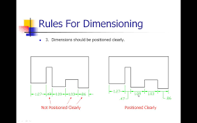 rules for dimensioning mechanical drawings youtube