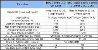 home internet plans bsnl home internet plans bsnl broadband plans for reliance broadband