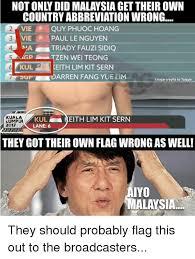 Troline Meme - 25 best memes about abbreviation abbreviation memes