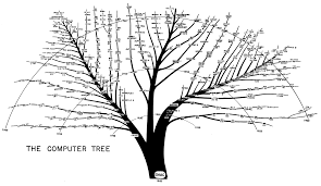 electronic computers within the ordnance corps the computer tree