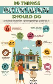 infographic 10 things every first time buyer should do gw real