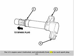 2002 jeep liberty cylinder order jeep spark firing order v6 questions answers with pictures
