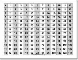 Printable Times Table Chart X Table Cheat Sheets