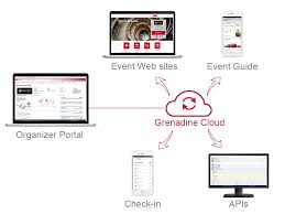 grenadine event management software u2013 the best event management