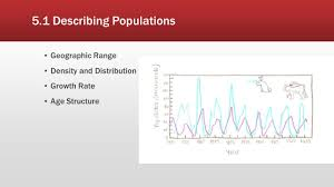 populations chapter ppt download