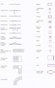 How To Read Dimensions Learn How To Read House Plans