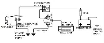 amazon com boss audio cpbk2 u2013 2 farad car capacitor for energy