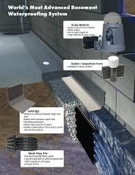 Wet Basement Waterproofing - basement waterproofing in central kansas