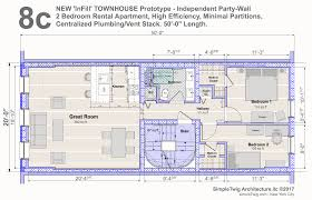best townhouse plan for new construction u201c u00278c u0027 independent party