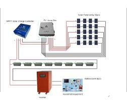 www sz mre com content products solar 20system10kw