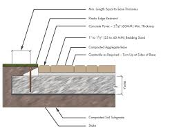 How To Lay Patio Stones by Garden State Pavers Paver Installation U2014 Clayton Companies
