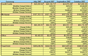 Spreadsheet For Paying Debt Get Out Of Debt Series Archives Finance And