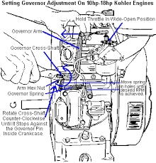 engine diagram kohler wiring diagrams instruction