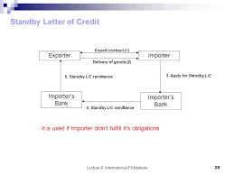 international finance and payments u201d ppt video online download