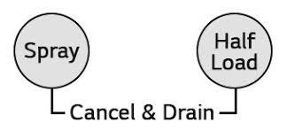 Lg Dishwasher 3850dd3006a Lg Help Library Error Codes Dishwasher Lg U S A