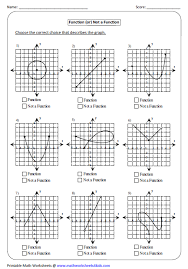 awesome collection of function worksheets 8th grade with