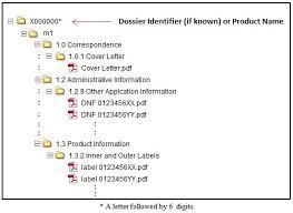 updated guidance document preparation of regulatory activities