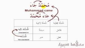 urdu grammar part 4 b ism e sift and ism e mosuf music jinni