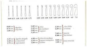 Monkey Hook by Crochet Hook Size Chart U2013 Your Guide To Crochet