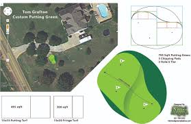 designs national greens of memphis synthetic grass lawn