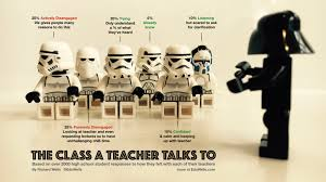 Teacher Meme Posters - 14 star wars posters for educators notes from a special needs teacher